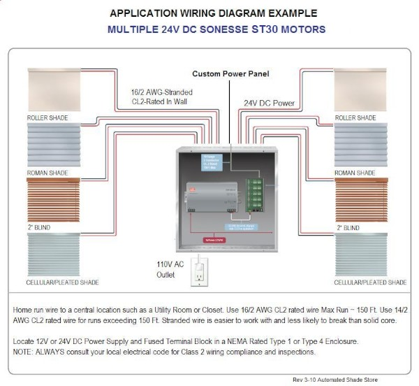 newwiring 24v layoutdiagram_600 automated shade lutron radiora 2 wiring diagram at bayanpartner.co